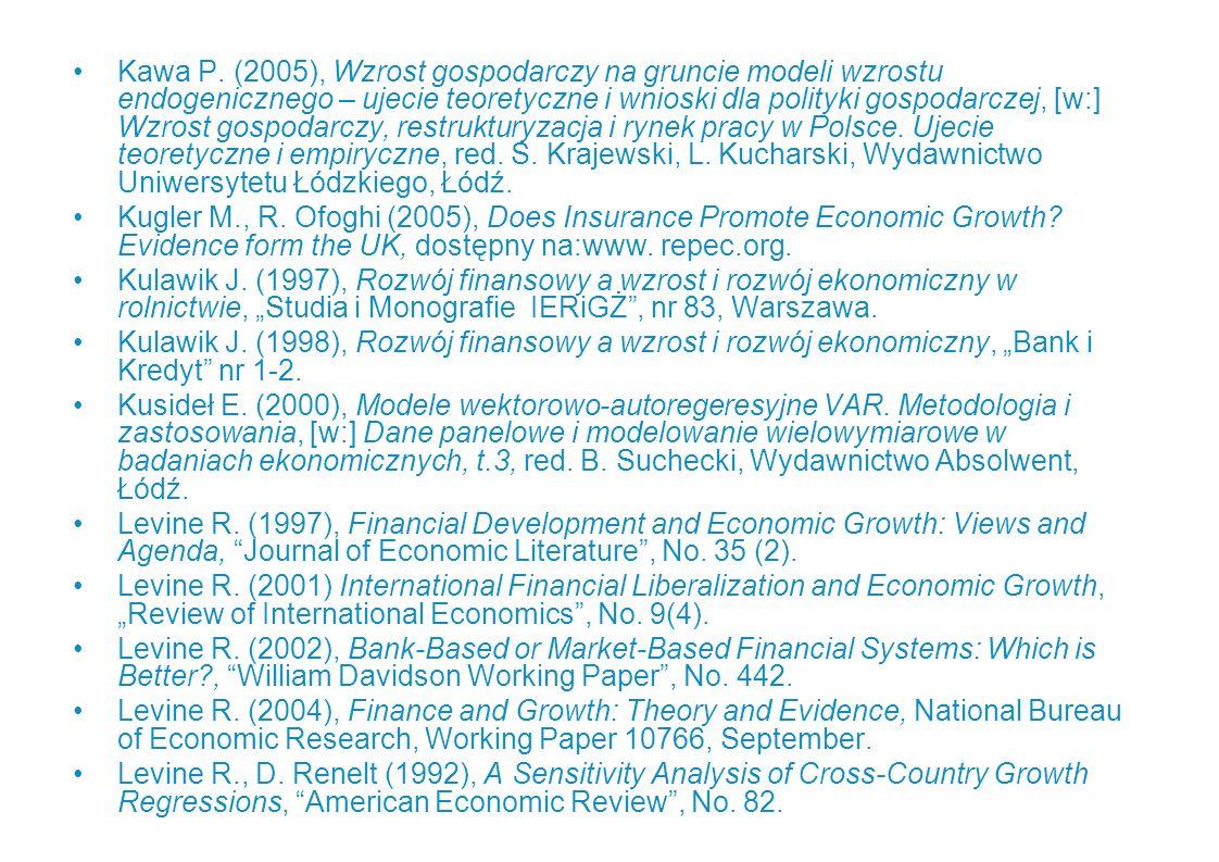 Kawa P. (2005), Wzrost gospodarczy na gruncie modeli wzrostu endogenicznego – ujecie teoretyczne i wnioski dla polityki gospodarczej, [w:] Wzrost gospodarczy, restrukturyzacja i rynek pracy w Polsce. Ujecie teoretyczne i empiryczne, red. S. Krajewski, L. Kucharski, Wydawnictwo Uniwersytetu Łódzkiego, Łódź.